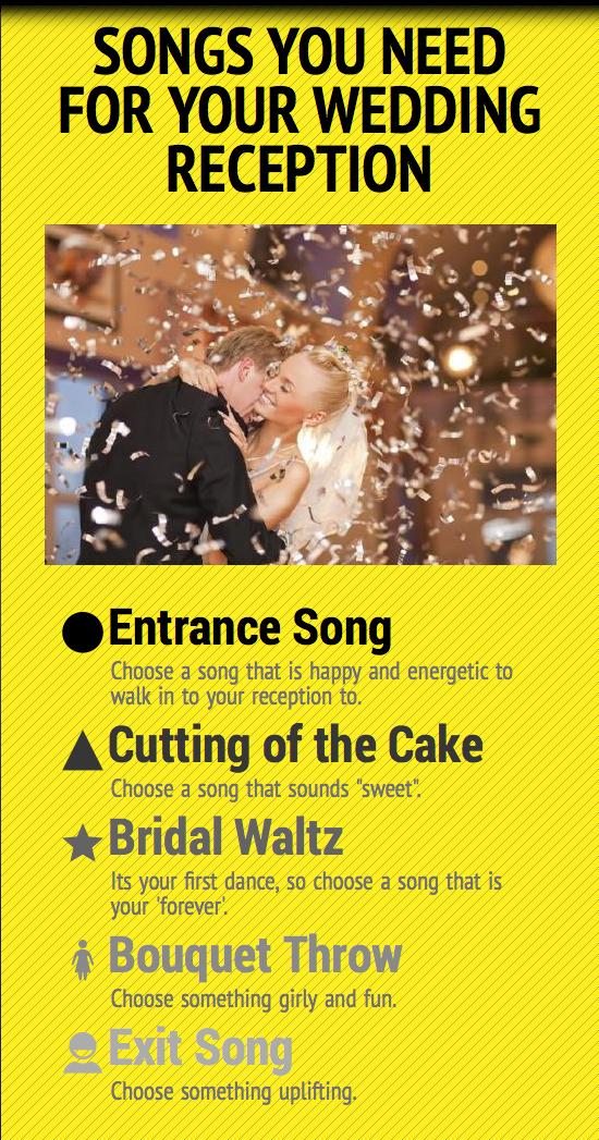 Your Wedding Reception song checklist.