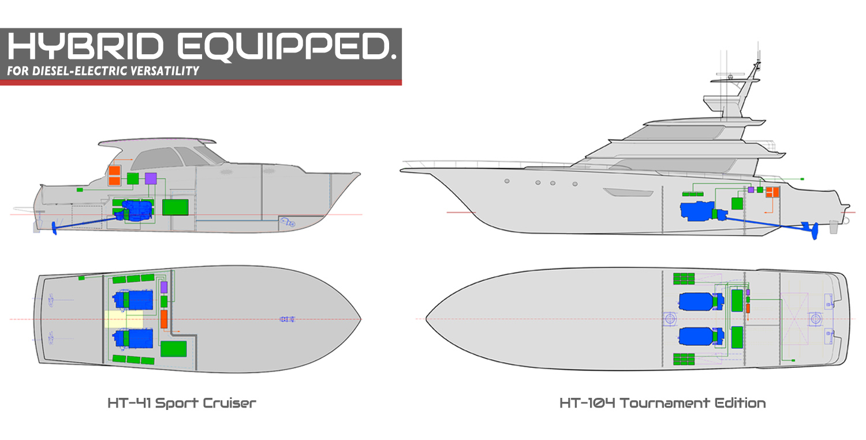 Hybrid Equipped.jpg