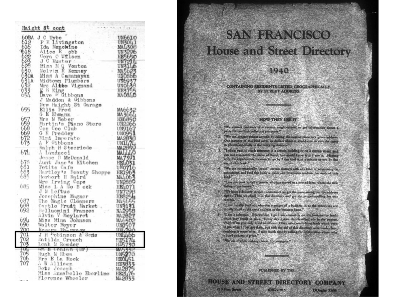 SF Library - 1940 House and Street Directory