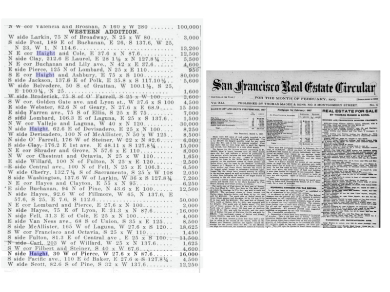 SF Real Estate Circular from 1907 Lists Sale of the Property for $16,000.