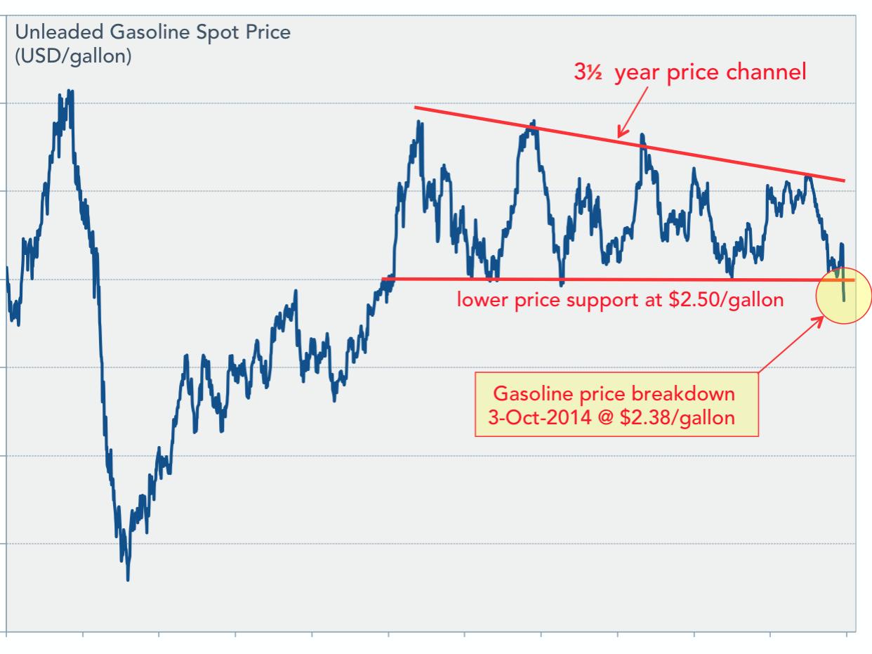 gasoline-prices.jpg