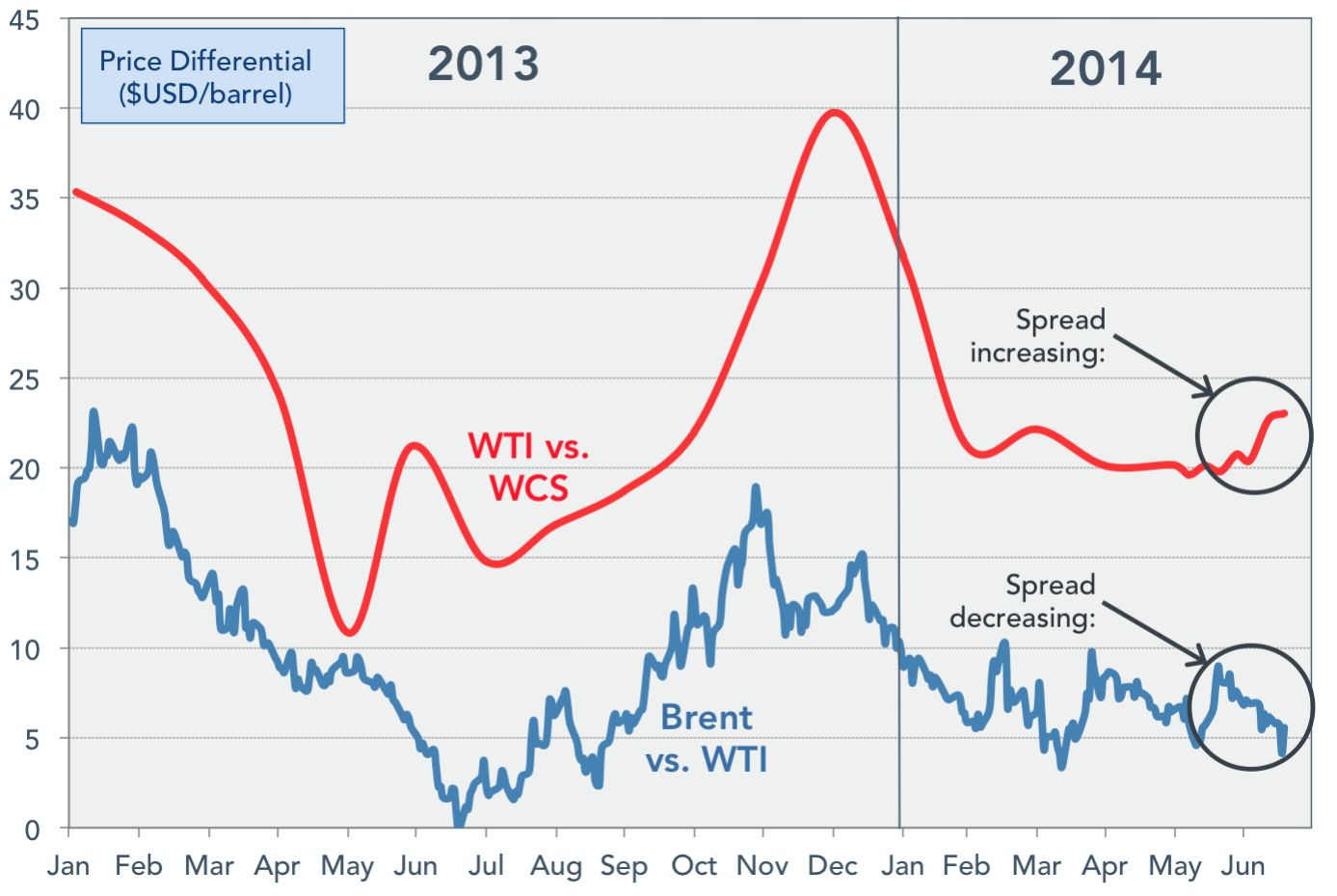 crude-oil-spreads.jpg