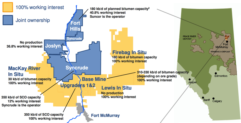 SUNCOR OIL SANDS OPERATIONS NORTH OF FORT MCMURRAY, AB (PHOTO COURTESY SUNCOR ENERGY)
