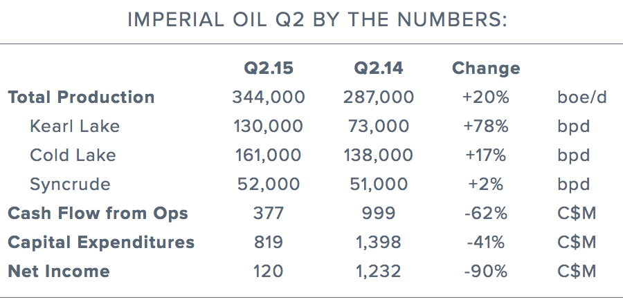 imperial-oil-quarterly-results.png