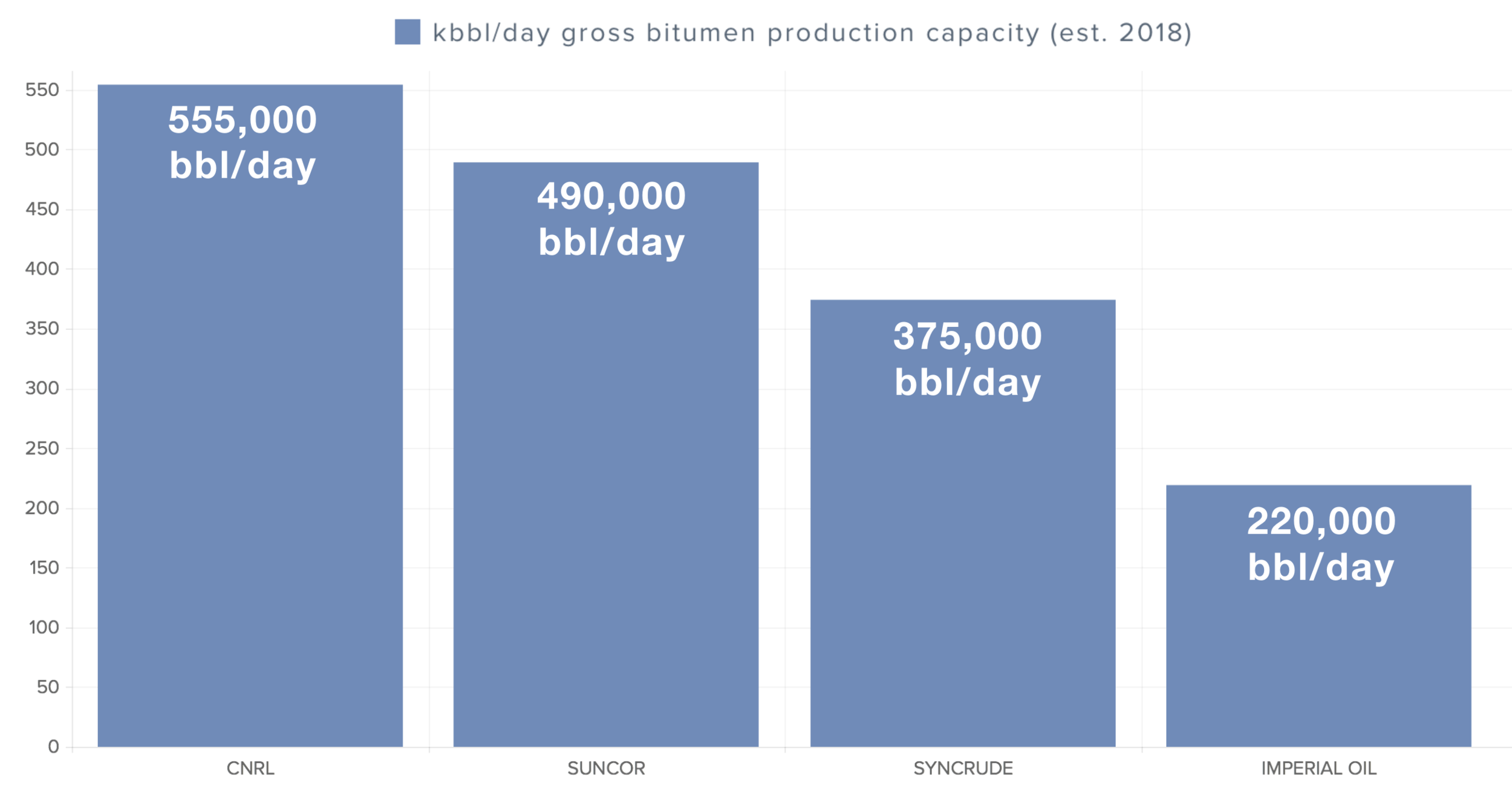 bitumen-production-capacity-mine-operator.png
