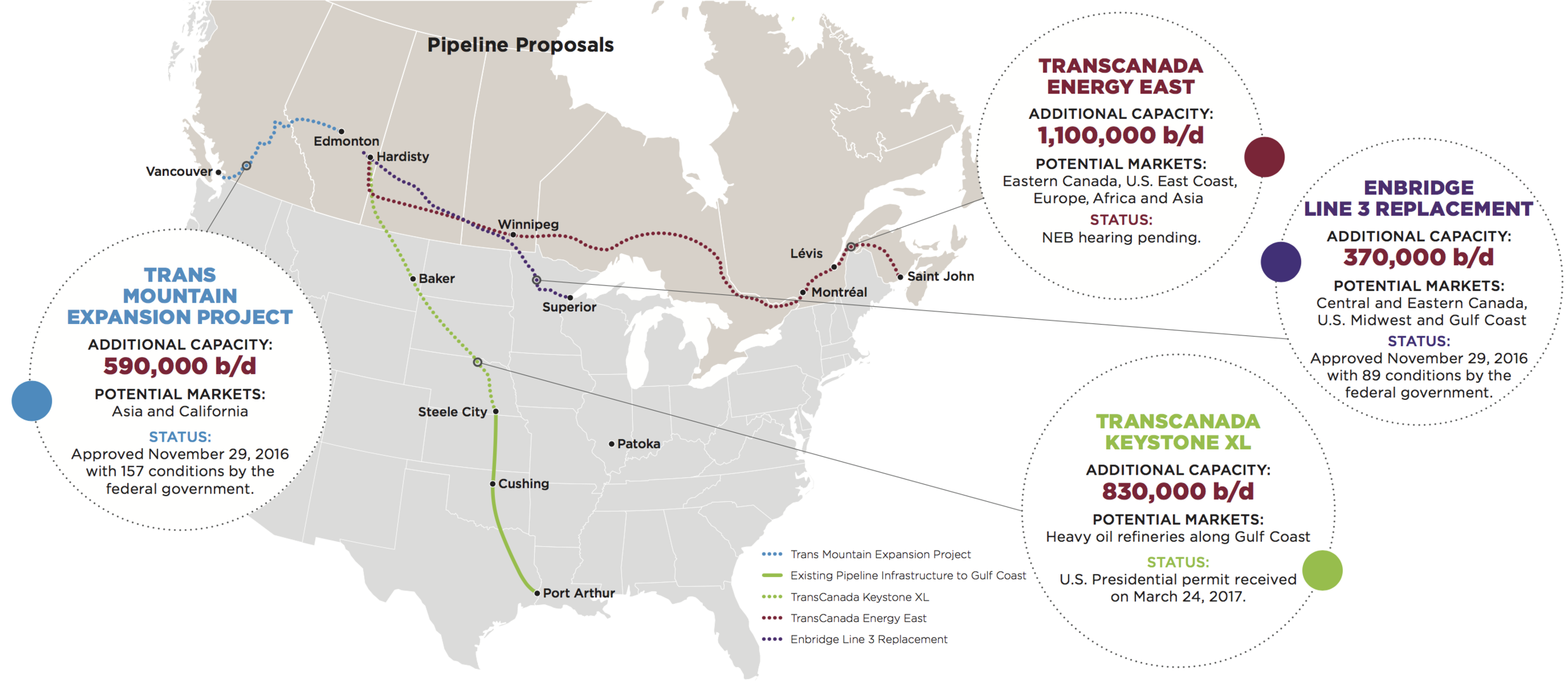PLANNED & PROPOSED PIPELINE EXPANSIONS IN CANADA (COURTESY CAPP)