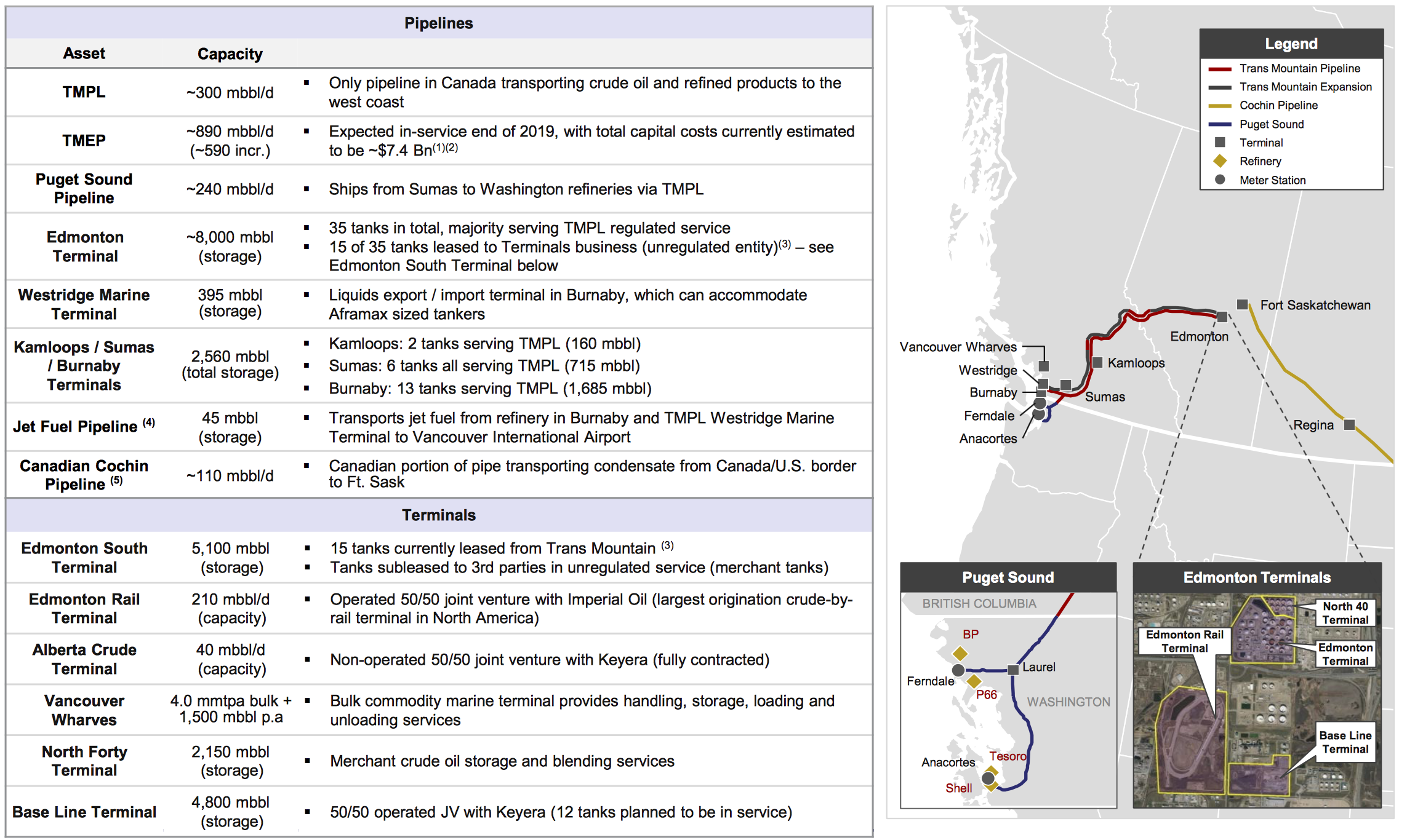 KML ASSETS (COURTESY KINDER MORGAN)