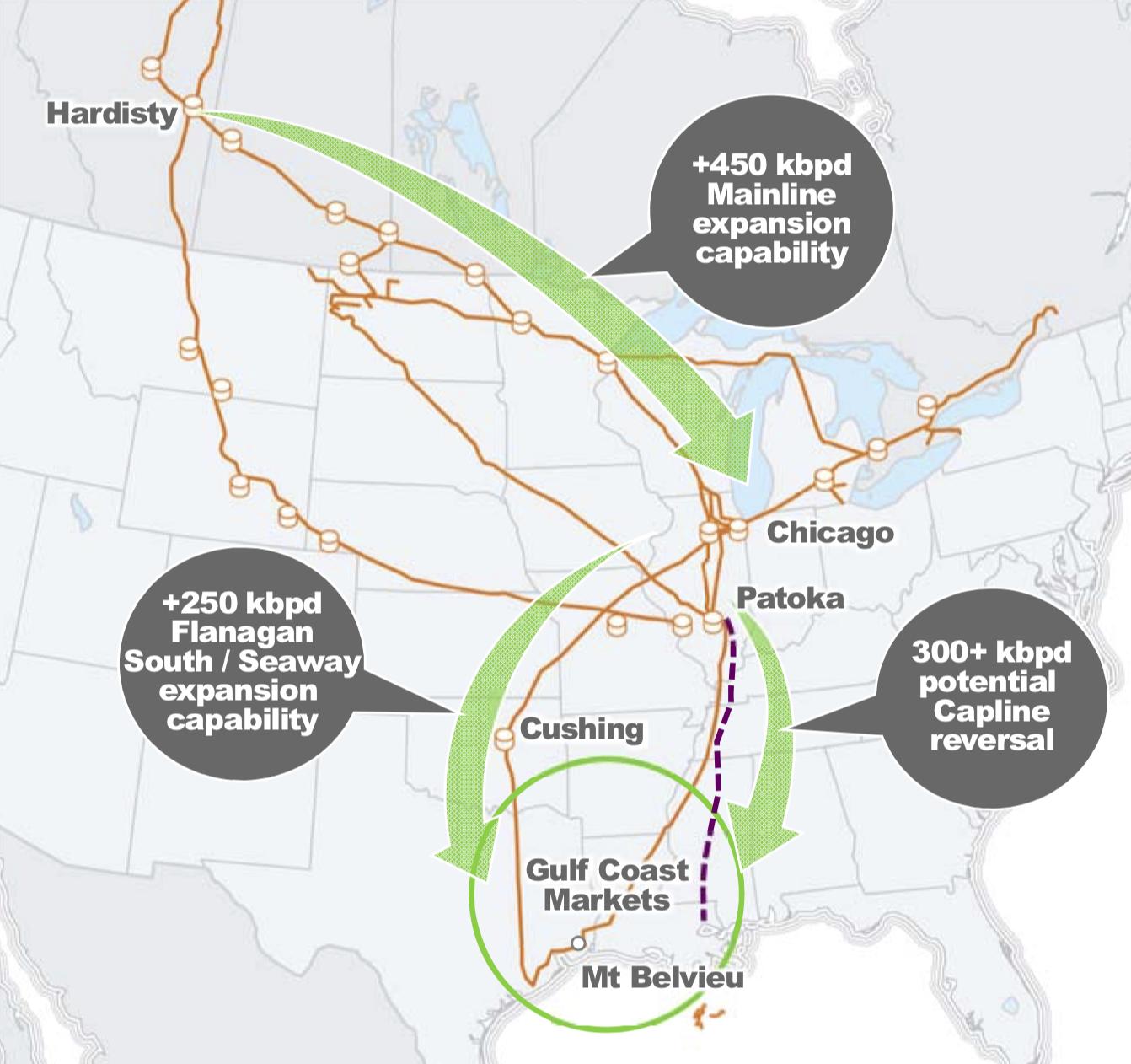 enbridge-mainline-expansion-plans.png