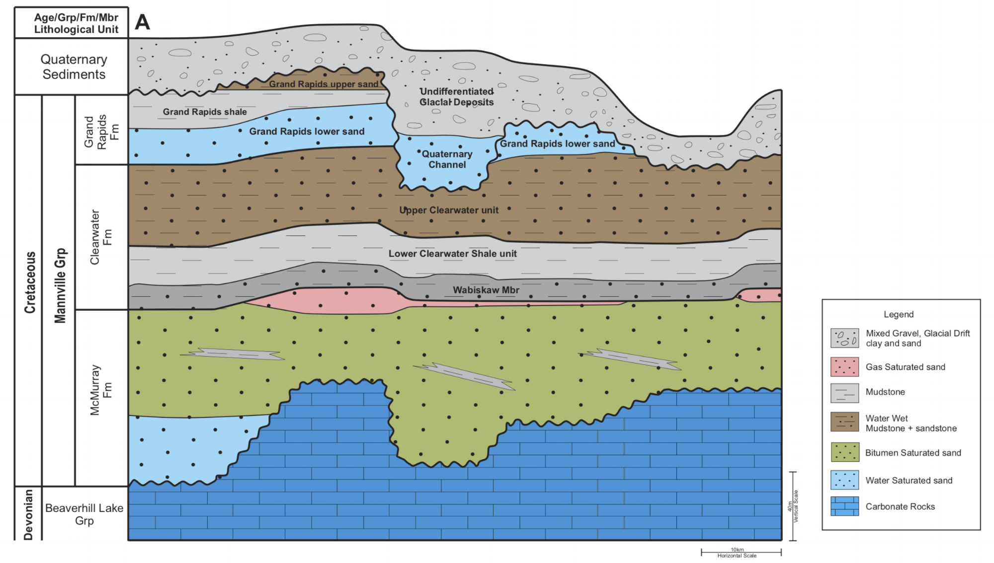 lewis-SAGD-cross-section.png