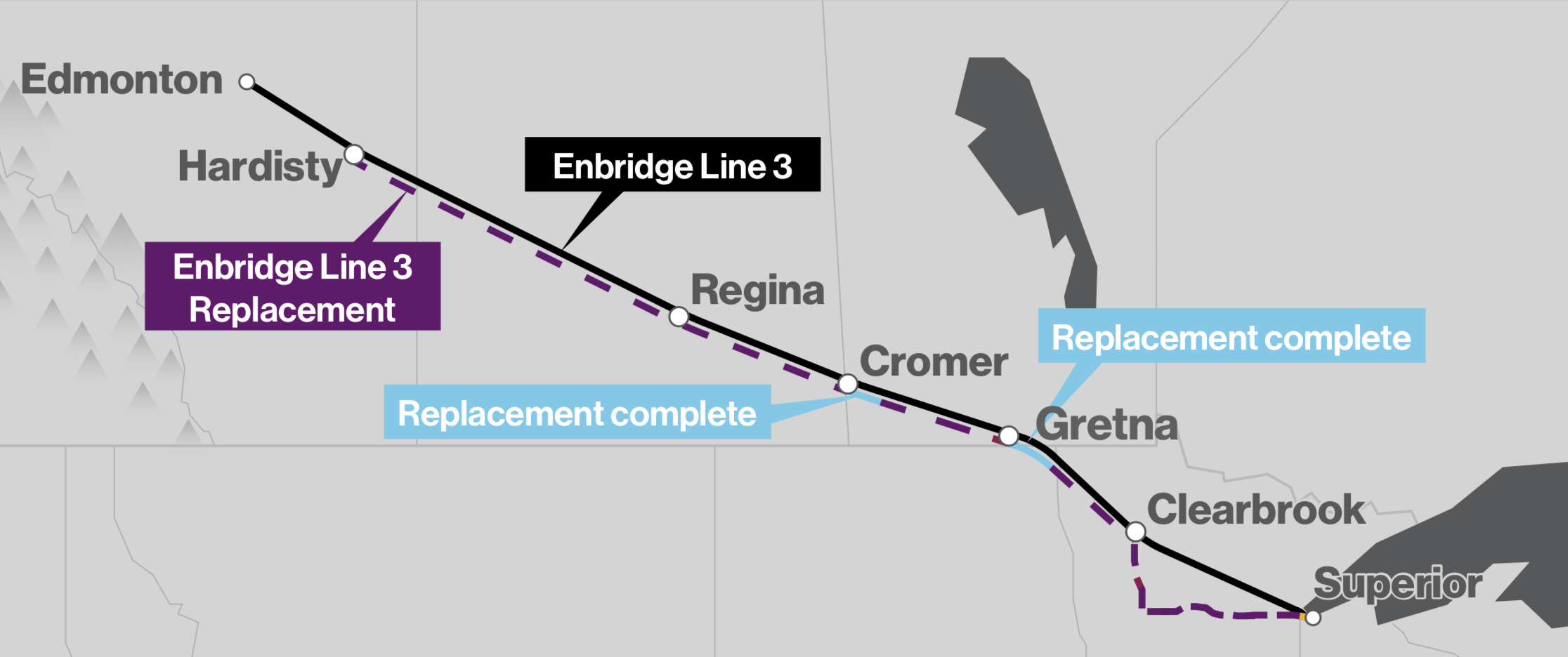 LINE 3 ORIGINAL AND REPLACEMENT ROUTING (COURTESY ENBRIDGE)