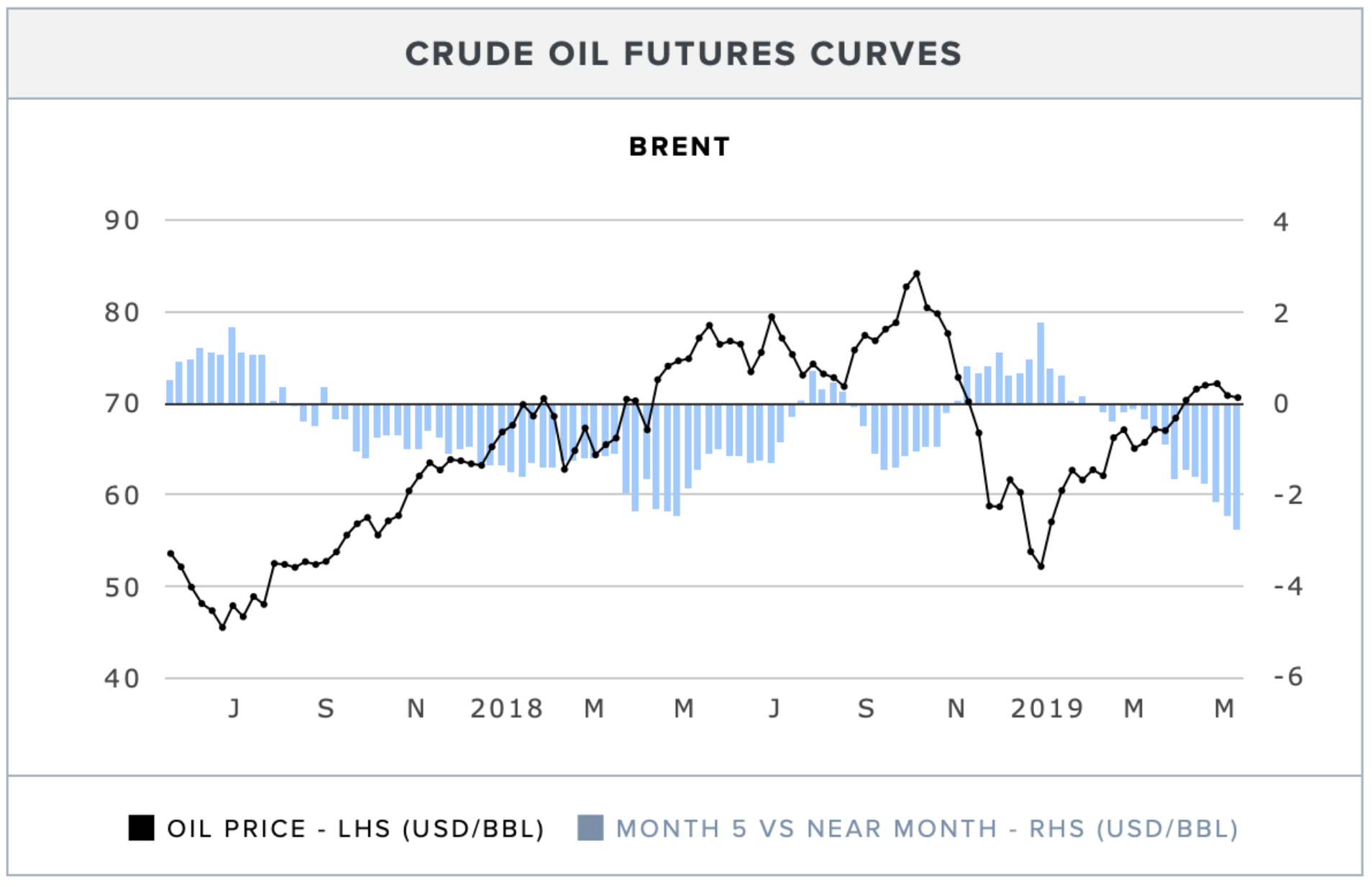 crude-futures-curve.png