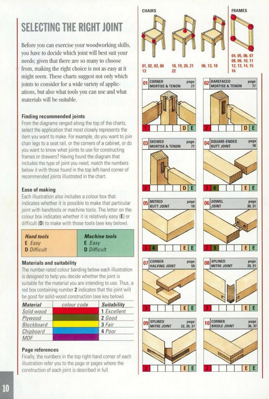 wood-joints-1.jpg