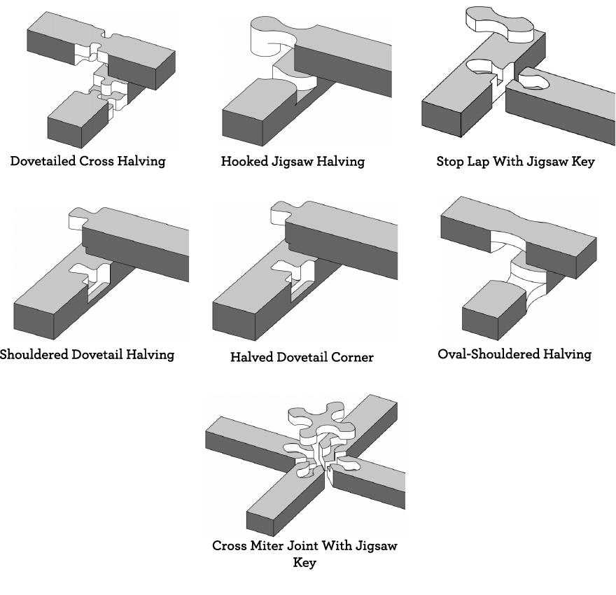 wood-joints-7.jpg