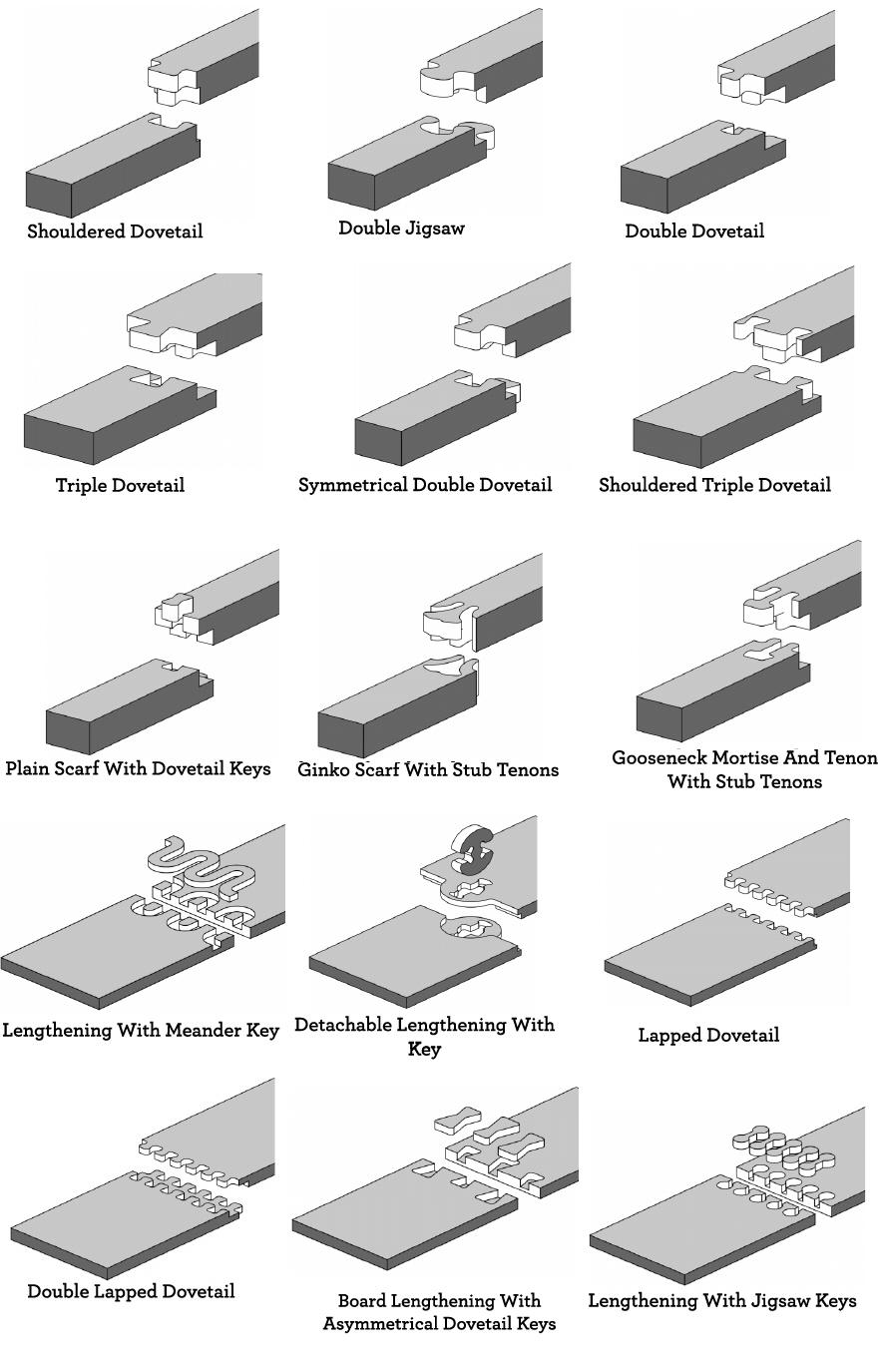 wood-joints-8.jpg
