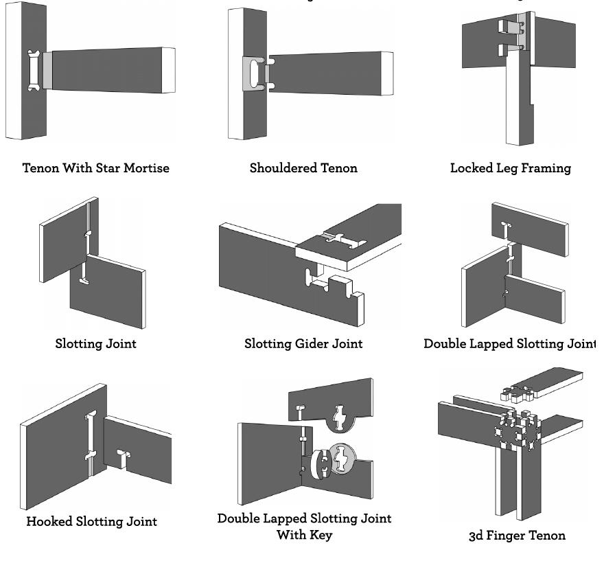 wood-joints-10.jpg