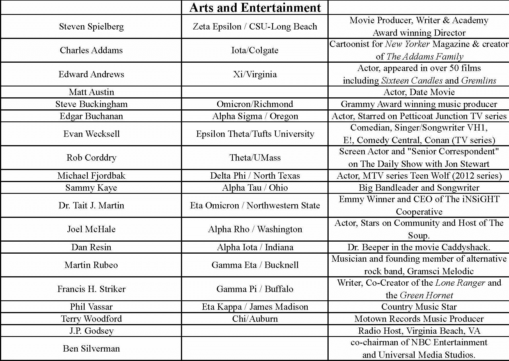 Notable Alumni_Page_2.jpg