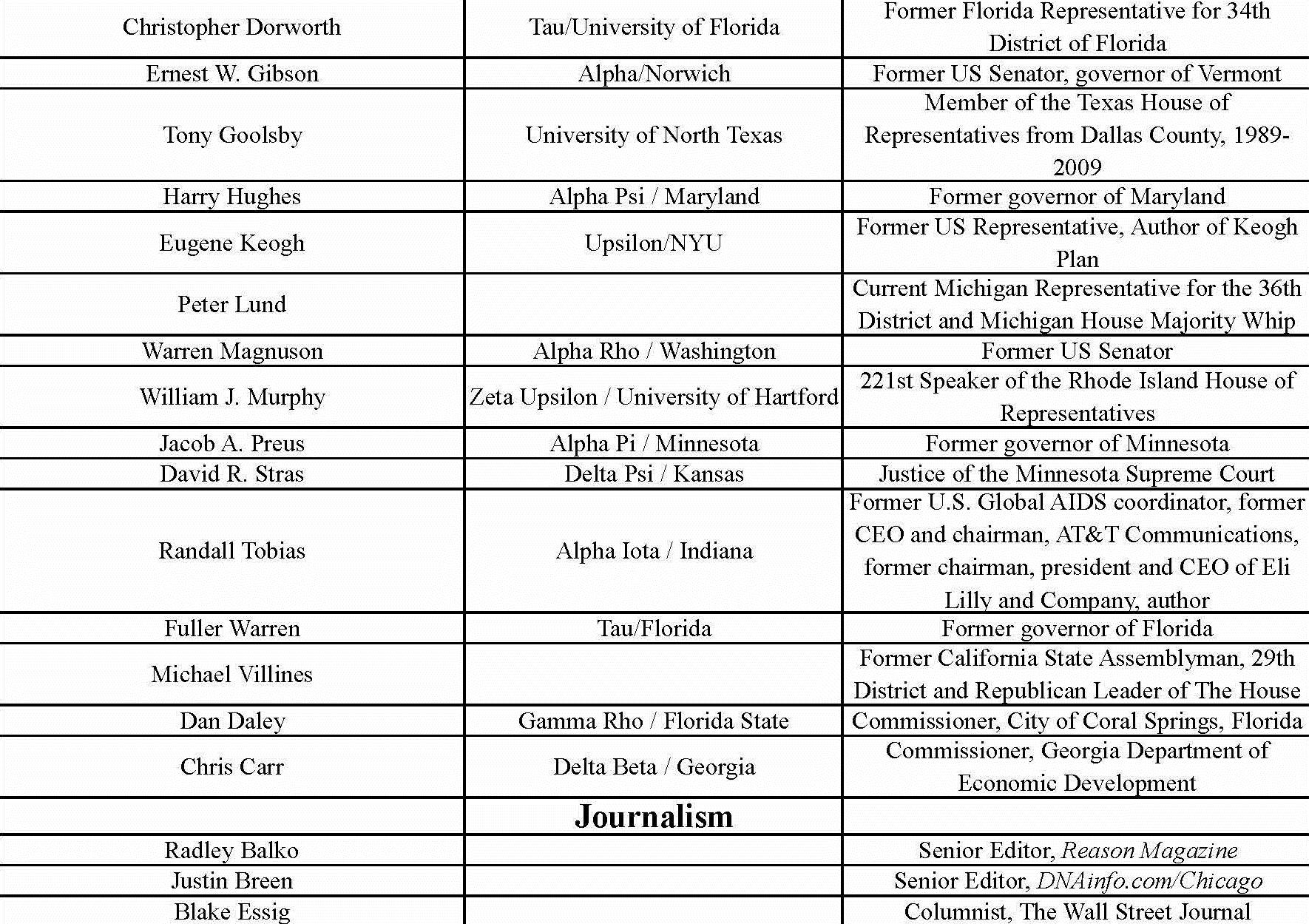 Notable Alumni_Page_6.jpg