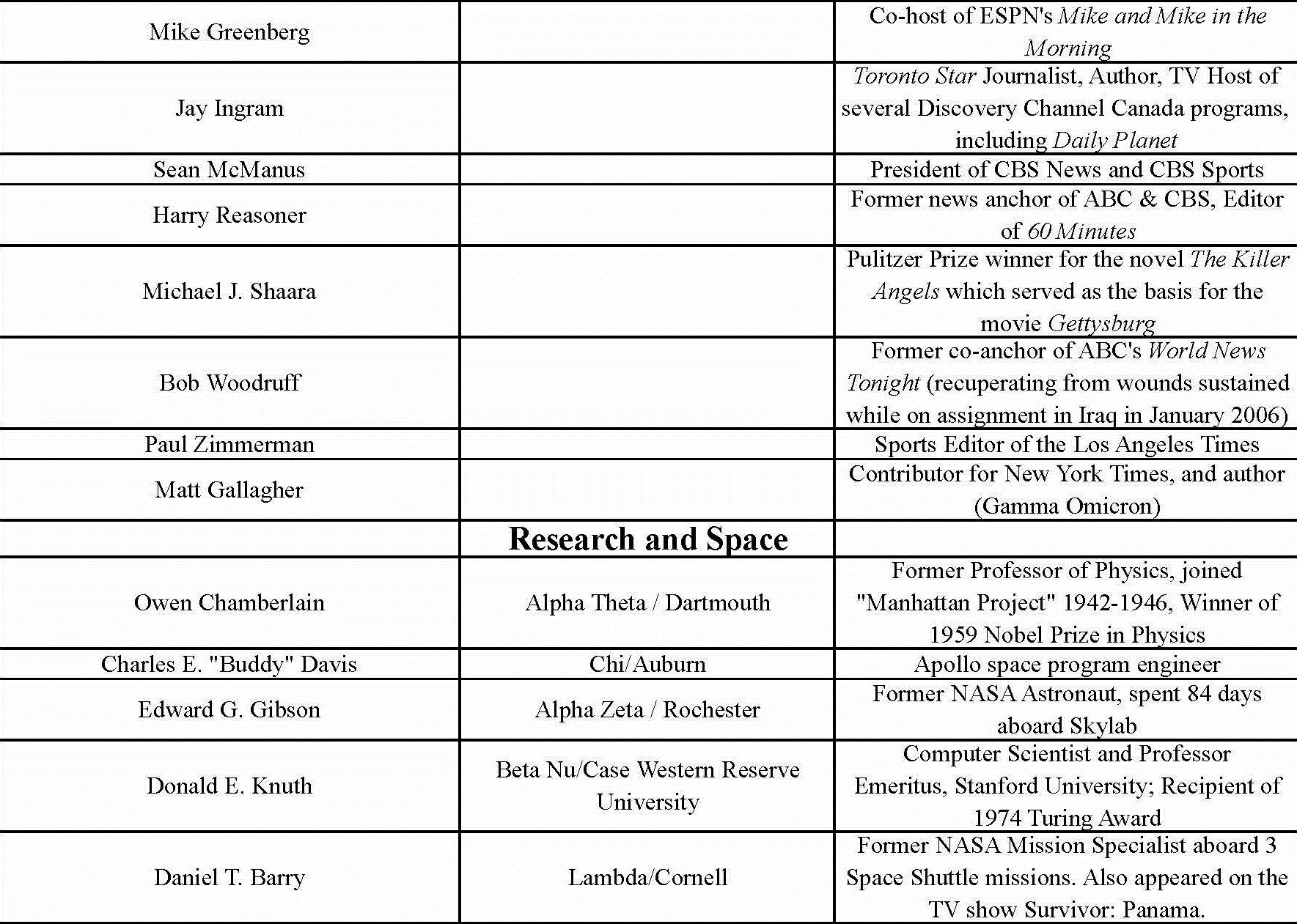 Notable Alumni_Page_7.jpg