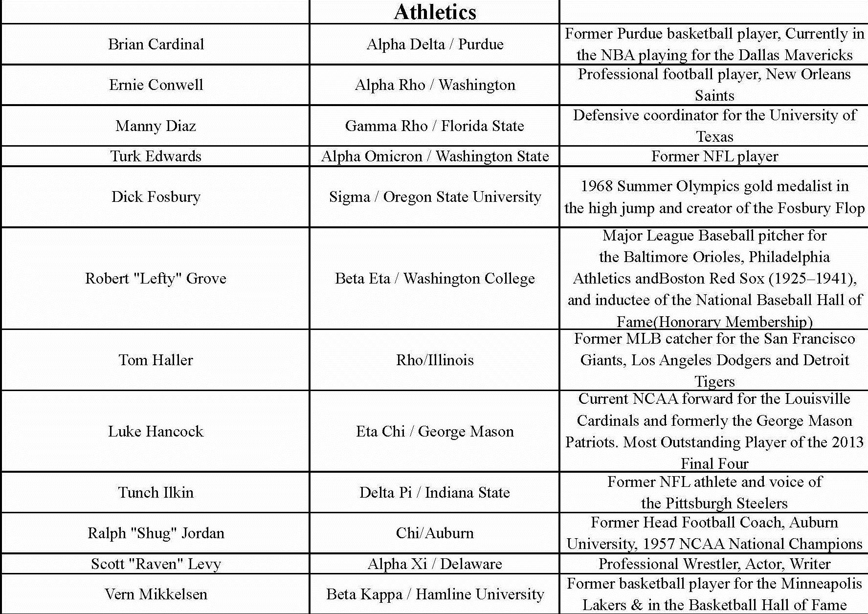 Notable Alumni_Page_8.jpg