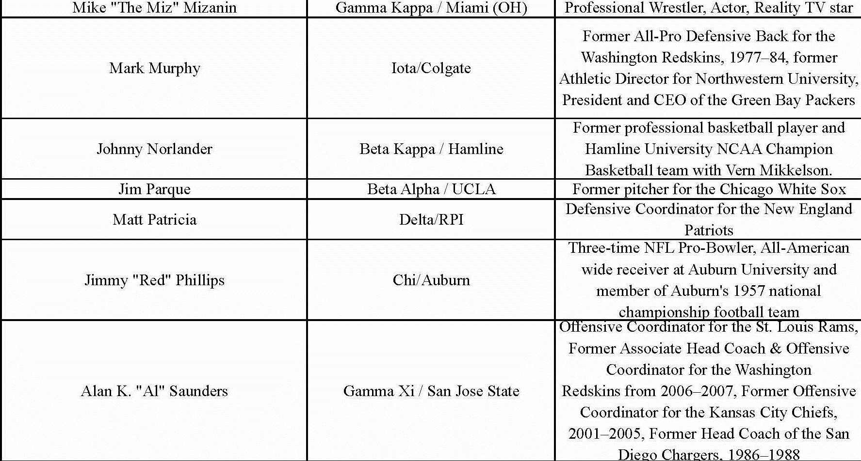 Notable Alumni_Page_9.jpg