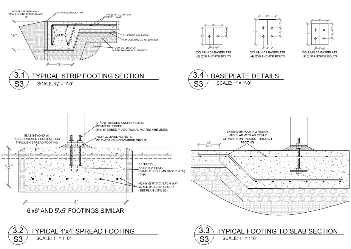 Foundation Design by NSE