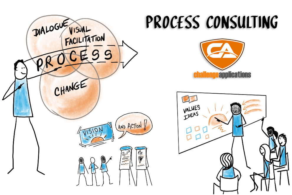 Process Consulting.jpg
