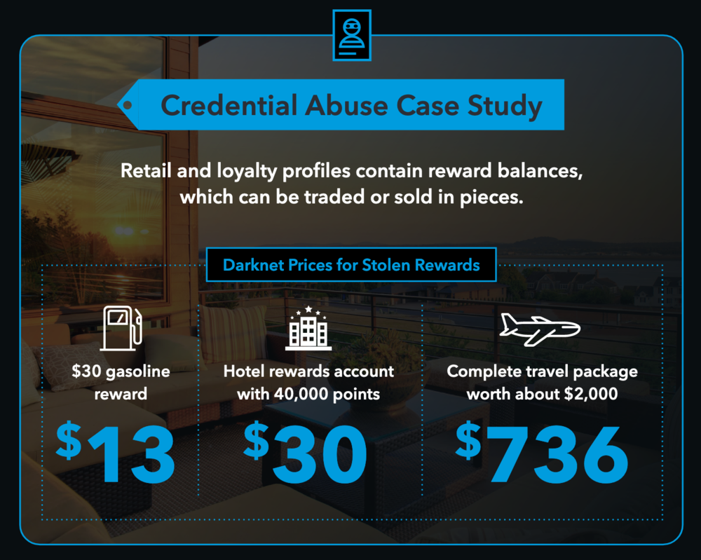 Image from Akamai infographic