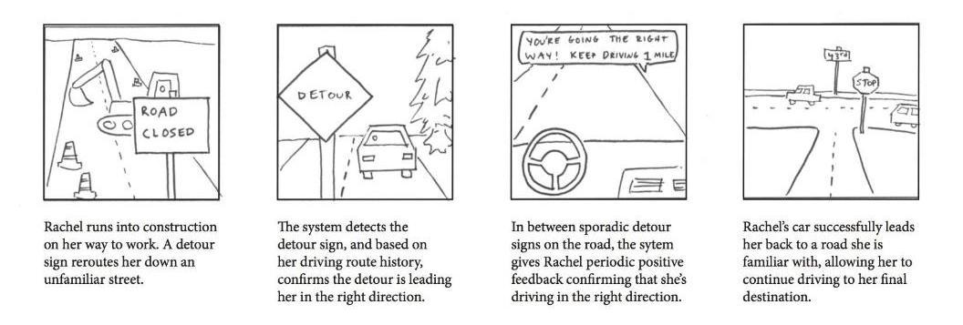 Storyboard Testing (2).jpg