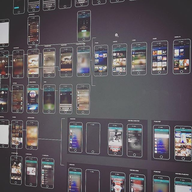 All the design team is still working on the future of @verotruesocial just found that flow we made .. I can't count the number of screen we done so far ... #uidesign #uxdesign #ui #ux #ios #mobileapp #mobiledesign #socialapp #design #designinspiration #sketch #designproject #uzersco #userinterface #dailyinspiration #designporn #designthinking #uidesignpatterns #uplabs #designlife #iosdesign #camera #dribbble #lifestyledesign #userexperience #minimal #instadesign #designer #appdesign #uiux