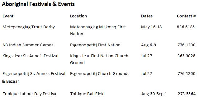 NB Aboriginal Festivals and Events