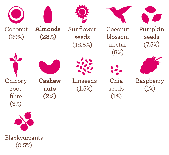 BERRY_Ingredients_Aug2019.png