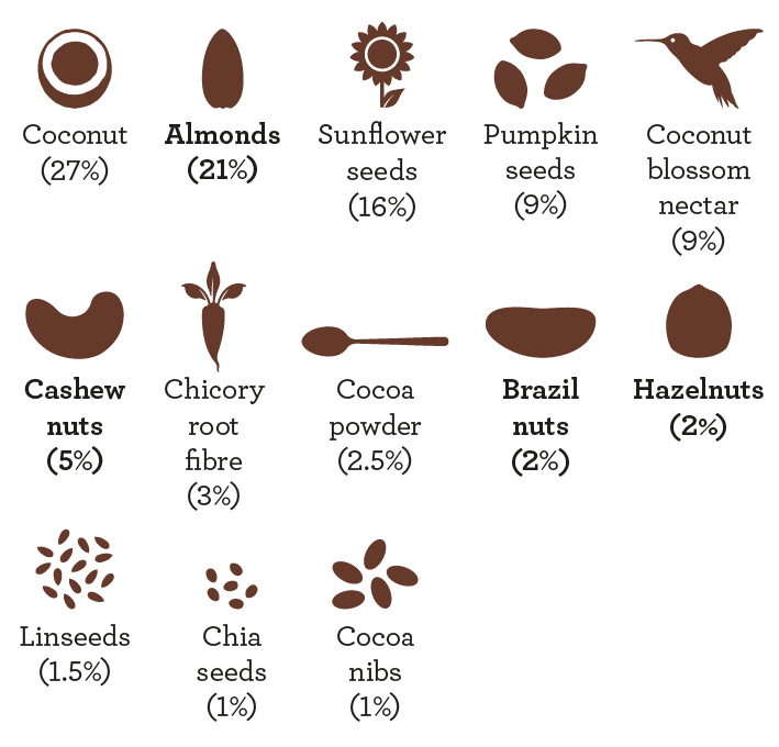 COCOA_Ingredients_Aug2019.png