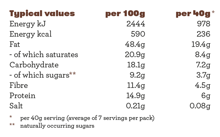COCOA_Nutritional_Aug2019.png