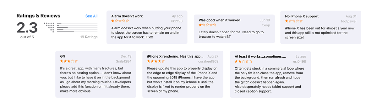 Reviews of iOS version from the App Store