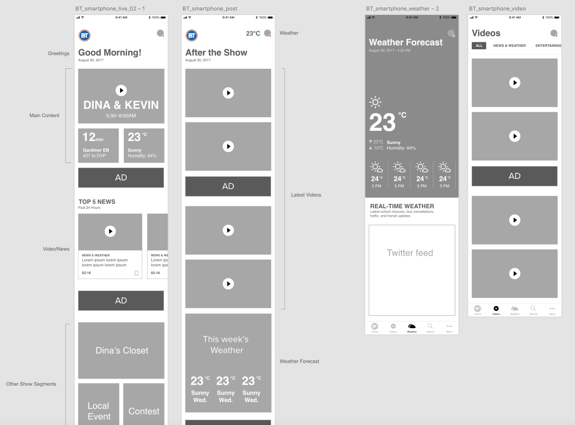 Wireframes for Iphone
