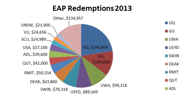 eap redemptions.JPG