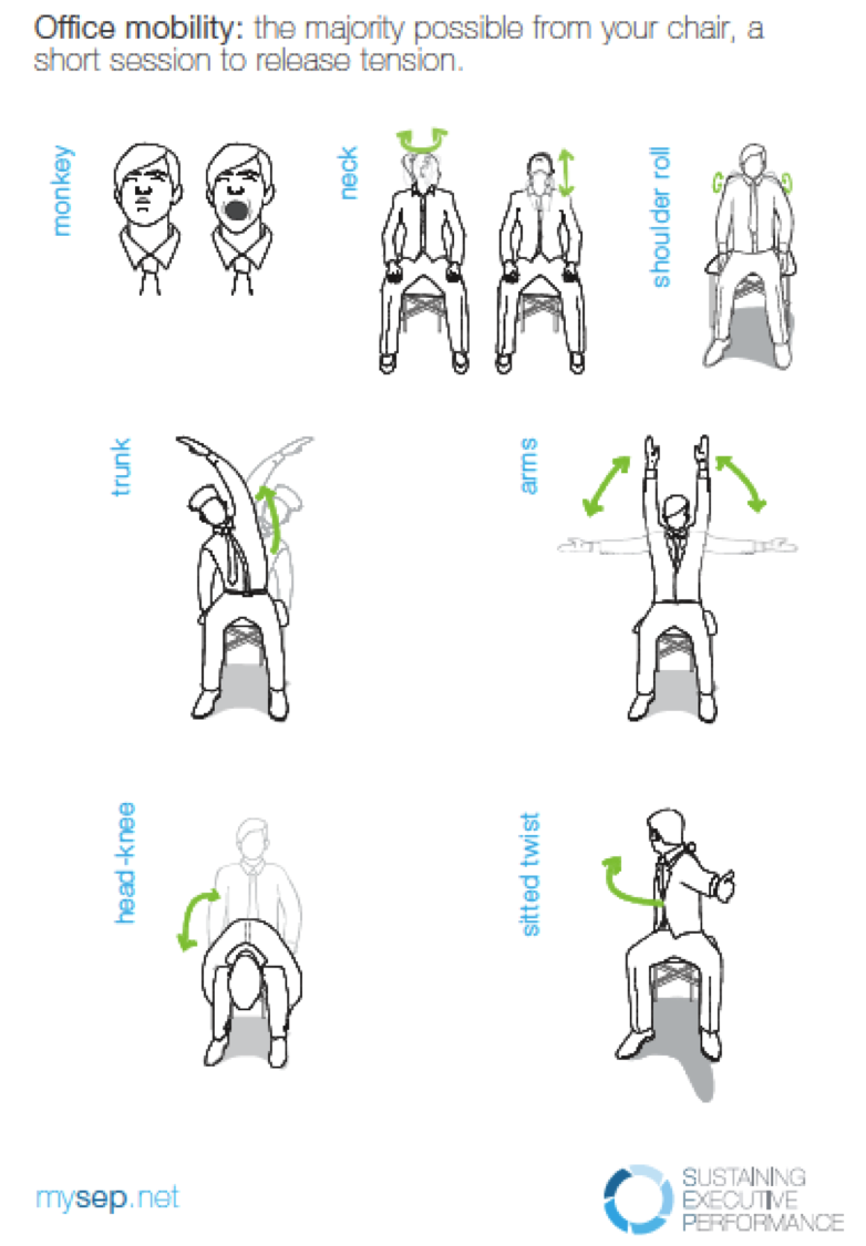 [DOWNLOAD) Office mobility & Core strength