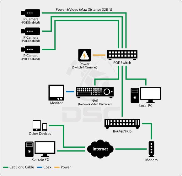 diagram_ip_system_new.jpg
