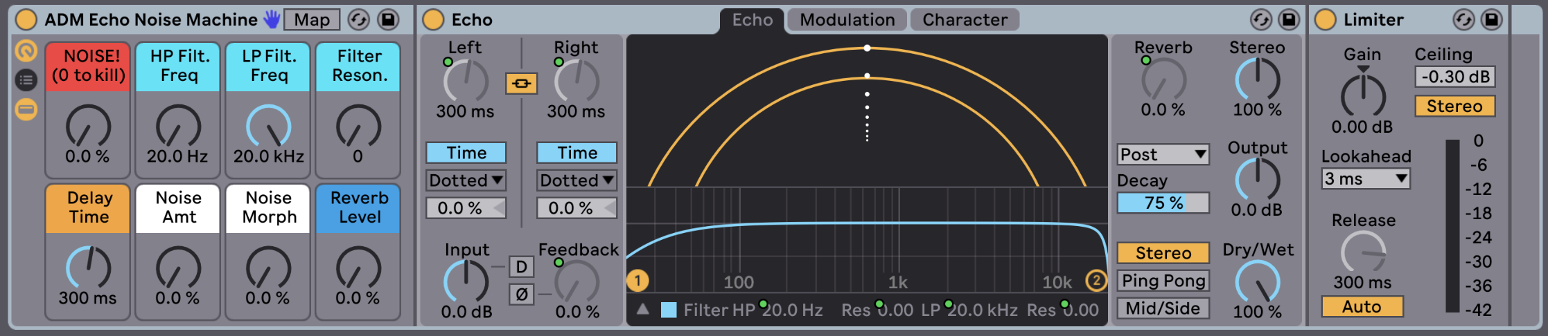 Echo Noise Machine- Create interesting noises just by turning the knobs.