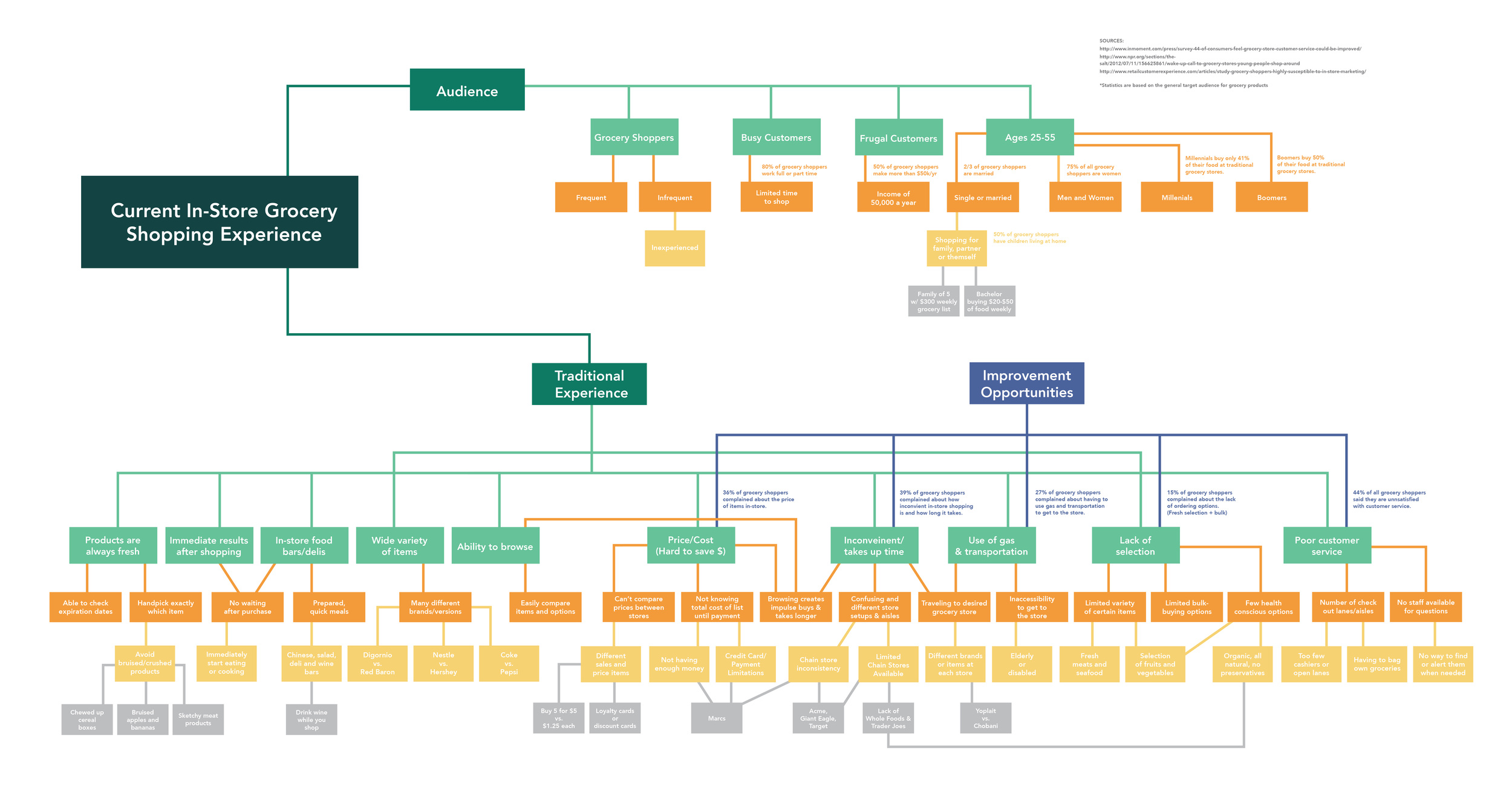 KozyRachel_ConceptMap-03.jpg