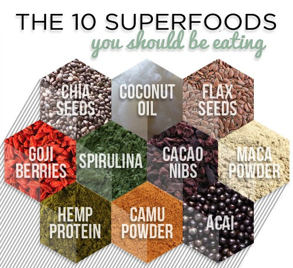 SUPERFOODS.jpg