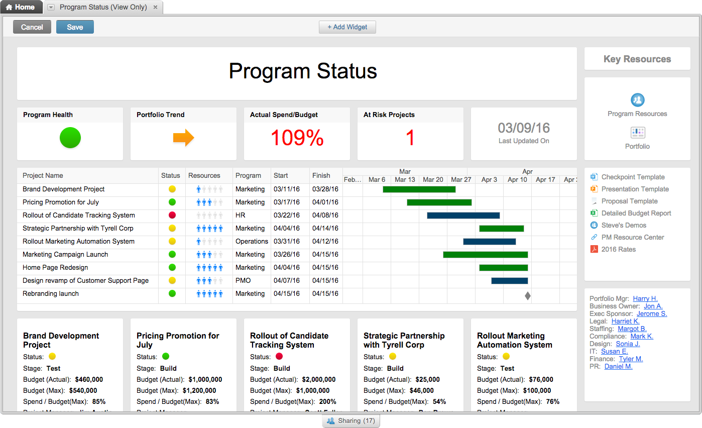 Project Dashboard in Smartsheet