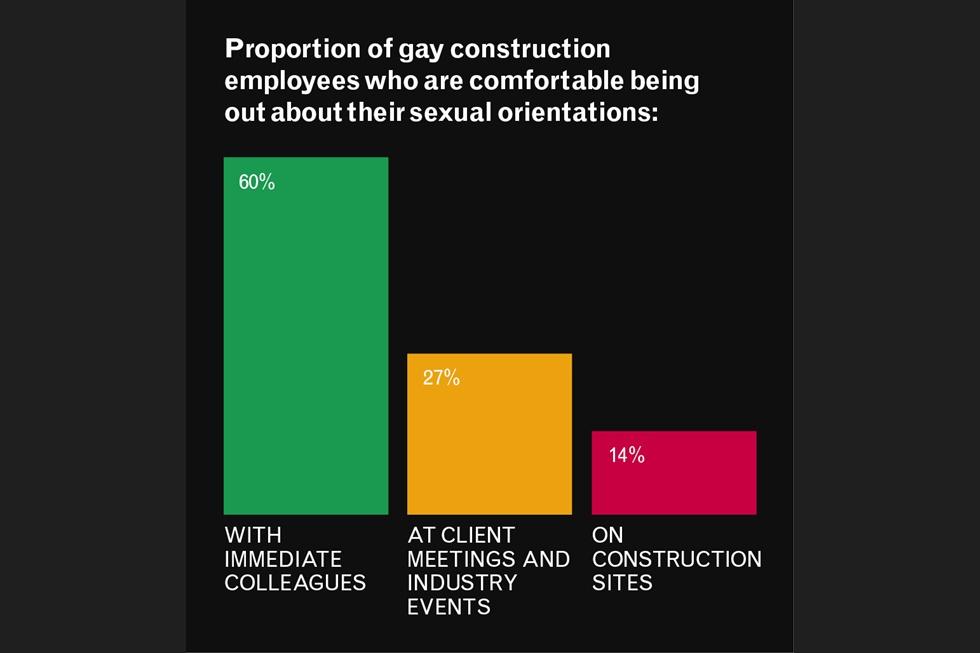 CREDIT-ArchitectJournal-1445624_LGB-Graphs-AUG-20153.jpg