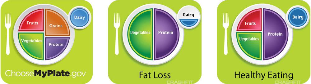 USDA-MyPlate-Dietary-Guidelines-by-Crashfit1.jpg