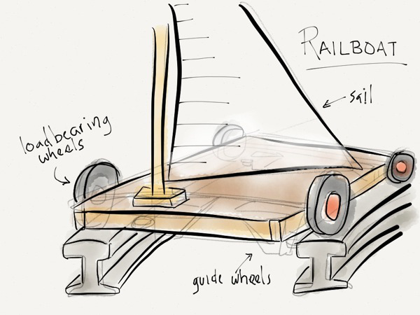 railboat1.jpg