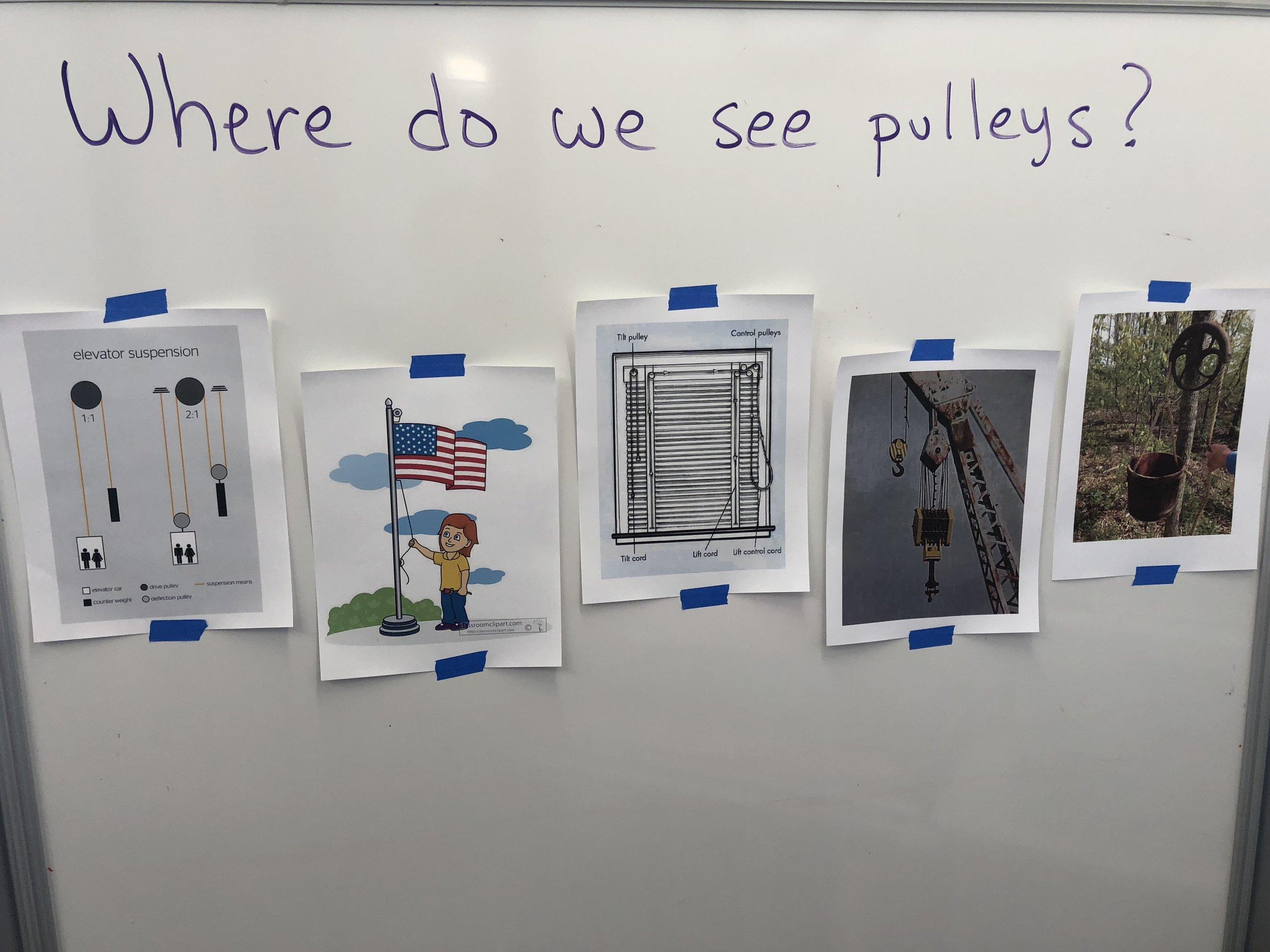 Elevators, flag poles, window blinds, cranes, wells, and more...