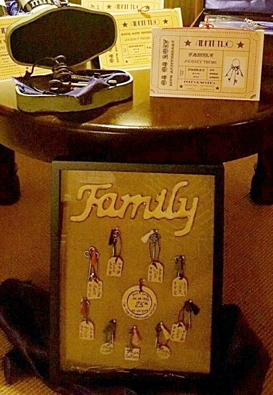 Keys Theme….who ever your family is