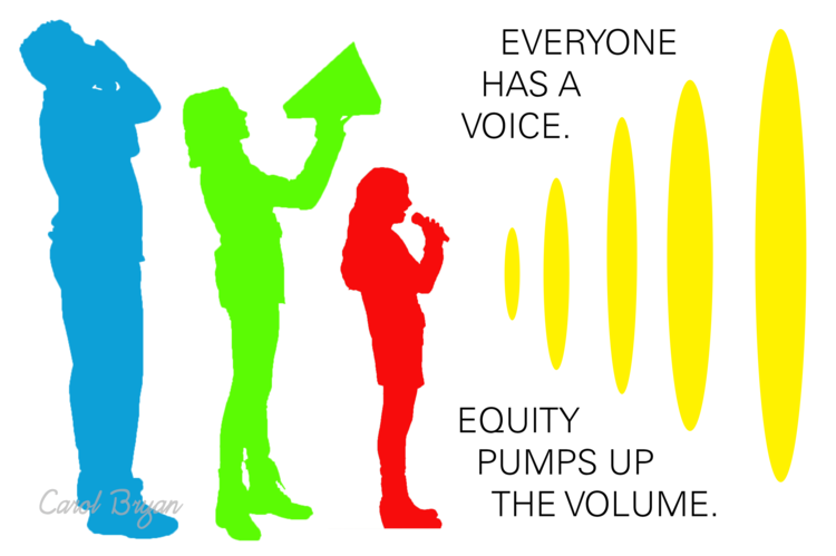 "On the left, three people stand in a row, using various tools to amplify their voices. The smallest person speaks into a microphone. The middle-sized person speaks into a megaphone. The largest person cups his hands around his mouth. On the right, yellow ovals of graduated size represent sound waves. Text reads: ""Everyone has a voice. Equity pumps up the volume."""