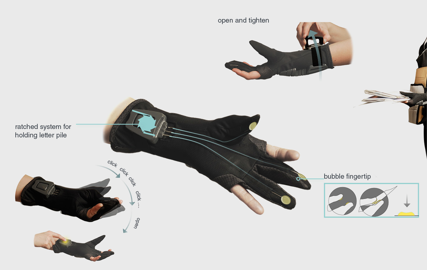The ratchet system is placed on the underside of the hand. It works through 3 wires connected from the ratchet to the fingers