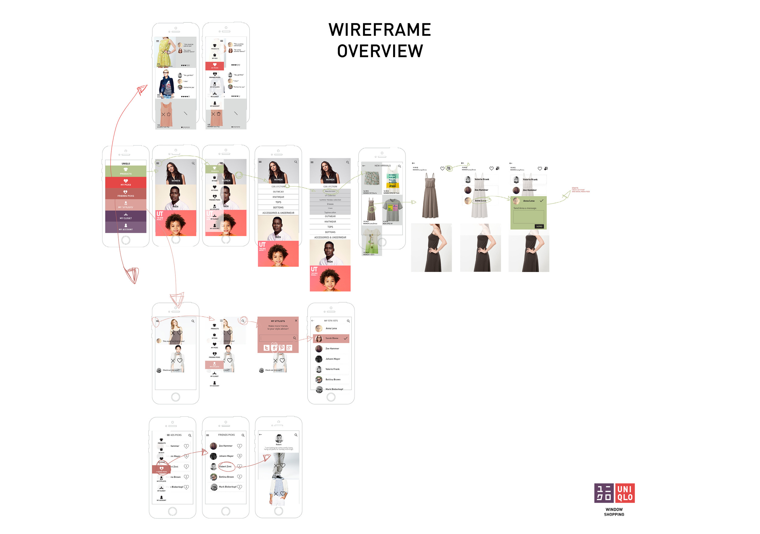 wireframe overview